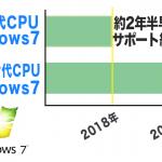 これからWindows7パソコンを買う時に絶対に注意すべきこと