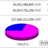 Cドライブのディスク容量を増やしてパソコンを速くする7つの方法