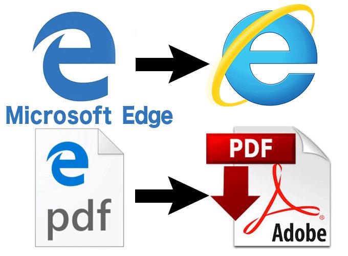 Windows10|Edge:ブラウザはIEへ,PDFはAcrobat Readerに設定
