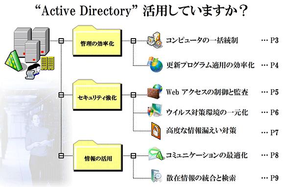 【資料】Active Directoryのすすめ Microsoft