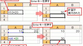 Excel基本編.1-2 〜入力と計算をおぼえよう〜