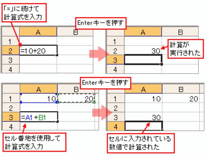 Excel基本編〜入力と計算をおぼえよう〜