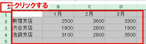 Excel基本編:ワークシート全体を選択する