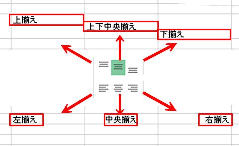 Excel基本編〜レッスン1:見やすい集計表を作成する〜文字の配置を活用する