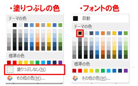 Excel基本編〜レッスン1:見やすい集計表を作成する〜セルの色や文字の色を元に戻すには?