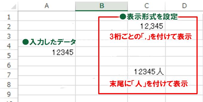 Excel基本編〜セルの表示形式をマスターしよう!!〜