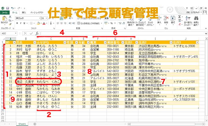住所録と顧客名簿で学ぶデータの整理と活用法:仕事で使う顧客名簿