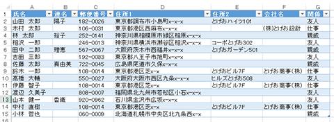 Excel基本編.〜管理しやすい住所録を作成する〜テーブルのデザインを変える