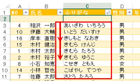 Excel基本編〜レッスン2:仕事で使う顧客名簿を作成する〜ふりがなを基準に50音順に並べ替える