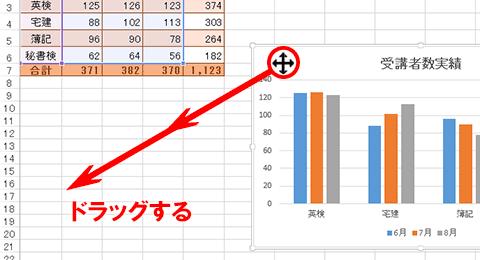 Excel基本編〜基本のグラフを作成する〜配置やサイズを整える