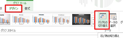 Excel基本編〜基本のグラフを作成する〜行と列を入れ替える