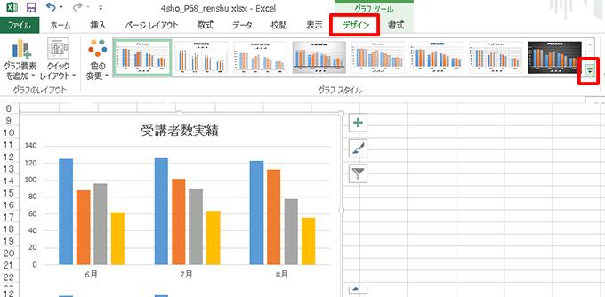Excel基本編〜基本のグラフを作成する〜スタイルを変更する