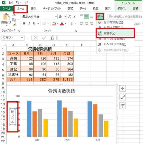 Excel基本編〜基本のグラフを作成する〜軸ラベルを追加する