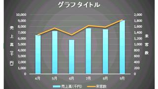 Excel基本編.4-3 〜複合グラフを作成する〜