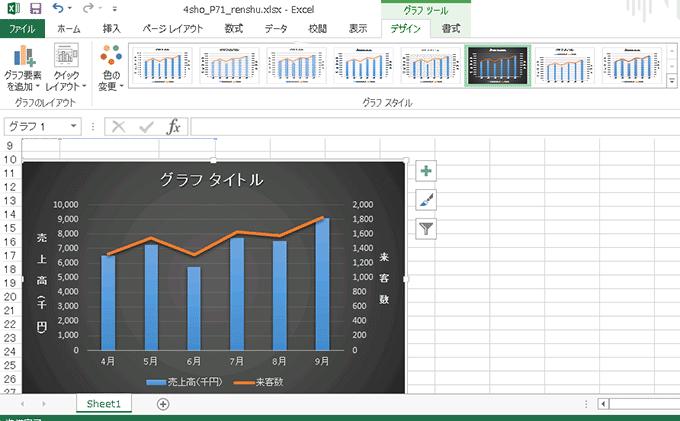 Excel基本編〜基本のグラフを作成する〜グラフのスタイルを変更する