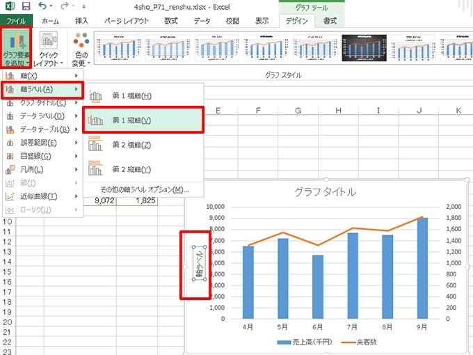Excel基本編〜基本のグラフを作成する〜2本の縦軸にラベルを追加する