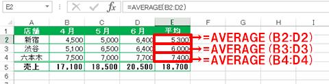 Excel関数編〜テーブルと関数〜通常のセル参照