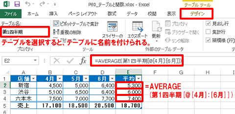 Excel関数編〜テーブルと関数〜構造化参照によるセル参照