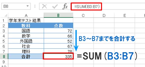 【SUM関数】指定したセル内の数値を合計する