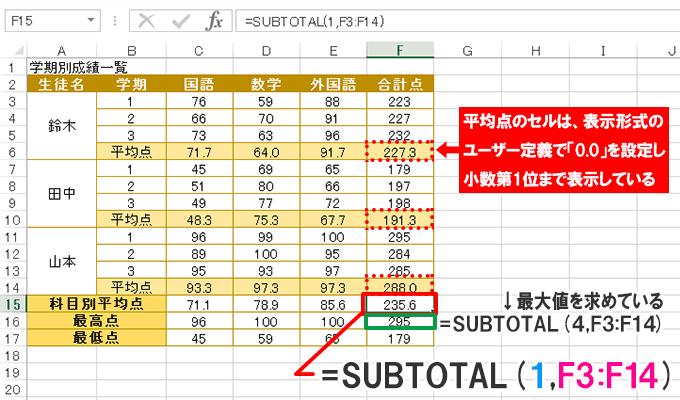 Excel関数編【SUBTOTAL】個人別平均点が含まれる表で、全体の平均点を求める