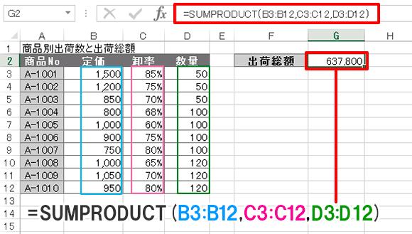 SUMPRODUCT(サムプロダクト)/複数の数値を掛け合わせた結果を合計する
