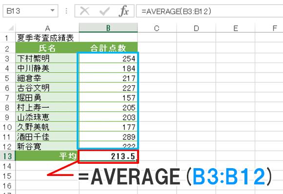Excel関数編【AVERAGE】平均値を求める〜成績表の平均点を求める〜