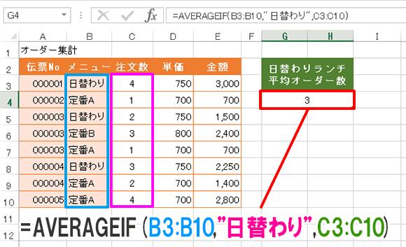 Excel関数編【AVERAGEIF】条件にあった数値の平均を計算する〜日替わりランチの平均オーダー数を求める〜