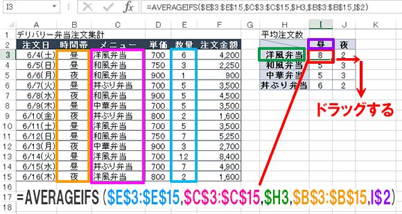 Excel関数編【AVERAGEIF】条件にあった数値の平均を計算する〜宅配弁当の、昼と夜の平均注文数を求める〜
