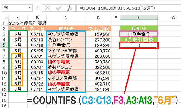 Excel関数編.【COUNTIFS】複数の条件にあったデータの数を求める(取引先の6月の取引件数を求める)
