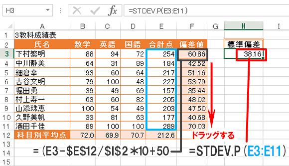 Excel関数編【STDEV.P】数値から母集団の標準偏差値を求める