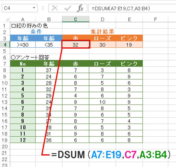 Excel関数編【DSUM】指定した列で条件を満たす数値を合計する