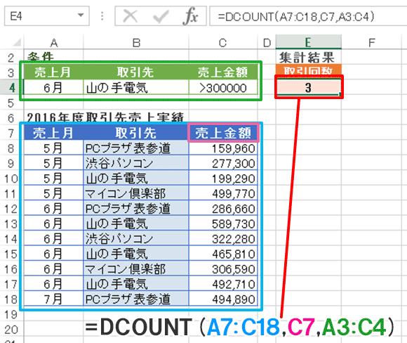 Excel関数編【DCOUNT】指定した列で条件を満たす数値の数を数える
