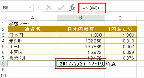 NOW() / 書類を作成or更新した日付と時刻を求める