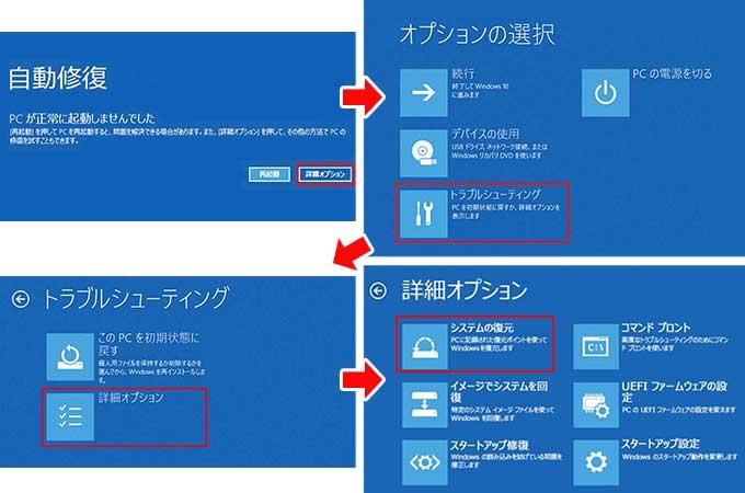 Windows10トラブルシューティング、詳細オプション、システム修復・復元