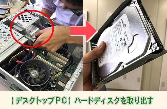デスクトップパソコンのハードディスクを取り出す