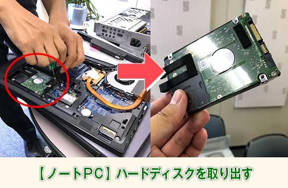 ノートパソコンのハードディスクを取り出す