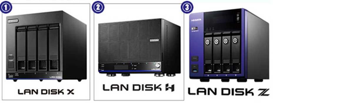 I-O DATA LAN DISK シリーズ