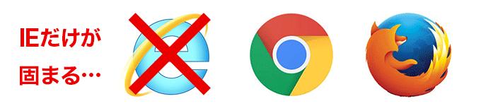 IEだけ不具合が出る。Chrome,Firefoxは問題無し